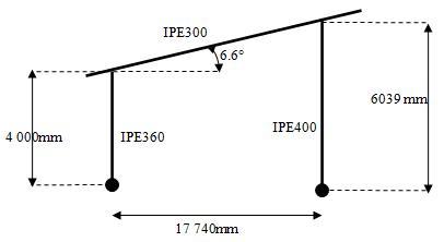 Freelem tutoriel neige et vent - Calcul d un hangar en charpente metallique ...